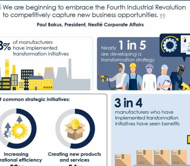 Transforming For A New Industrial Era – Infographics