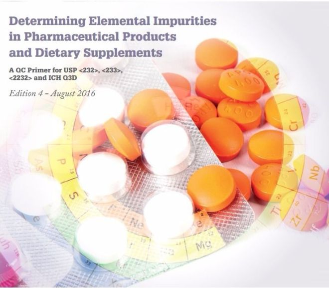 Determining Elemental Impurities in Pharmaceutical Products and Dietary Supplements