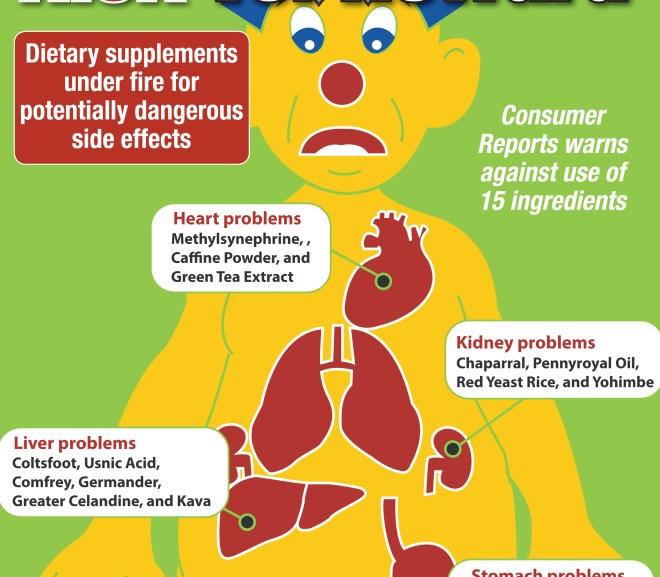 Risks and side effects of dietary supplements