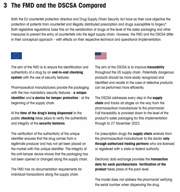 Security of Pharmaceuticals : Comparing US and EU Standards