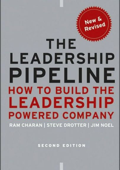 The Leadership Pipeline -BOOK RESUME