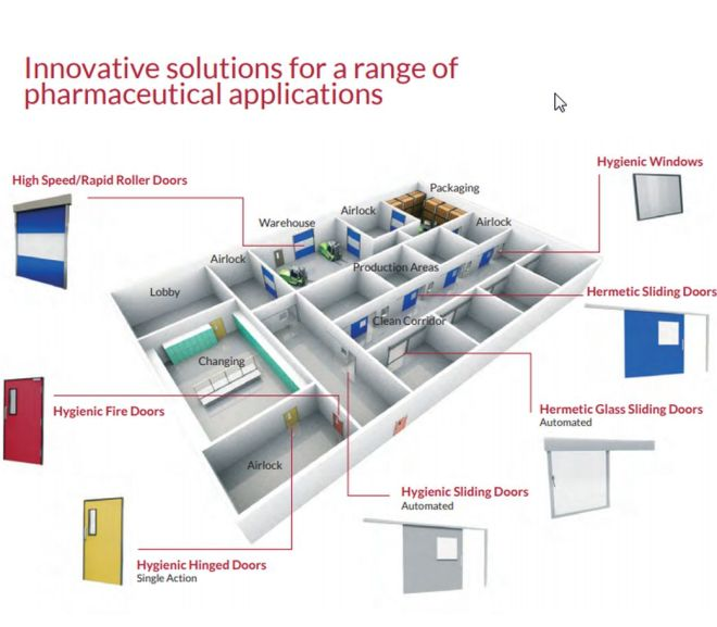 Innovative solutions for a range of pharmaceutical Clean Rooms doors
