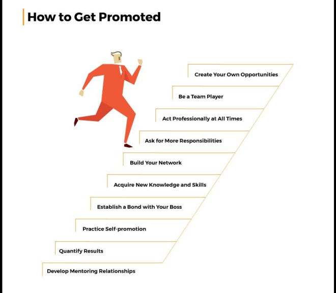 How to Get Promoted: 10 Strategies for Moving Up the Corporate Ladder