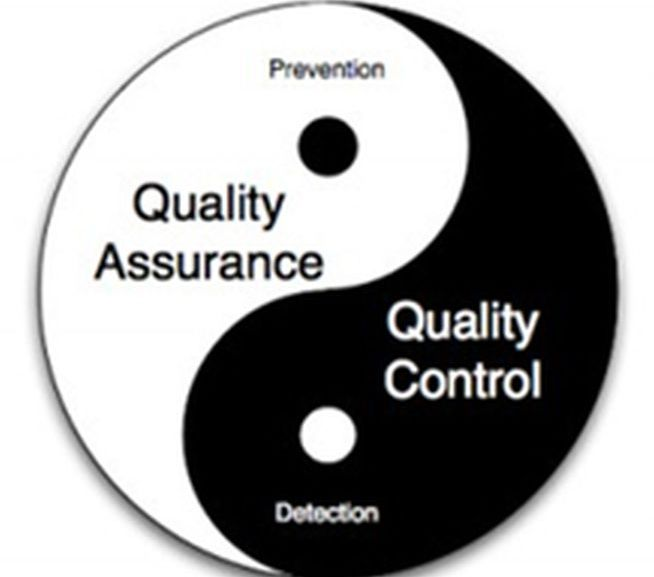 QA vs. QC, Quality Control vs. Quality Management: What's the Difference?