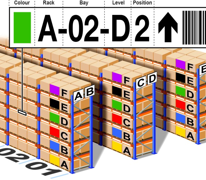 Warehouse Rack Labels