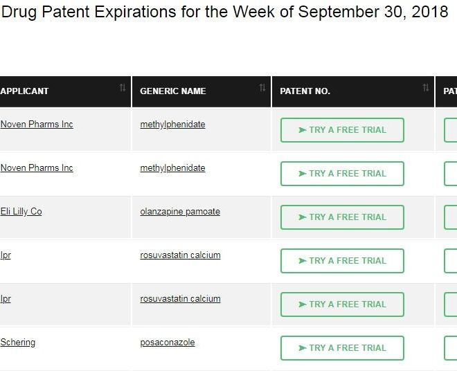 Drug Patent Expirations for the Week of September 30, 2018