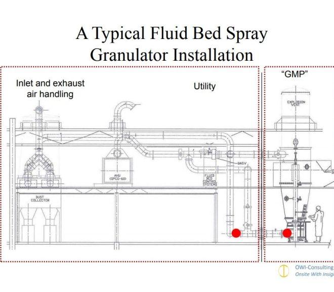 Fluid Bed Spray Granulator Installation – Free PDF download