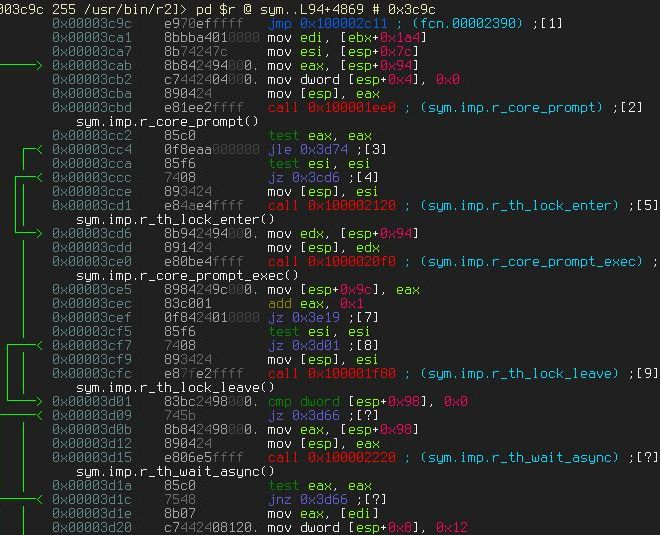 x86 Disassembly/Disassemblers and Decompilers