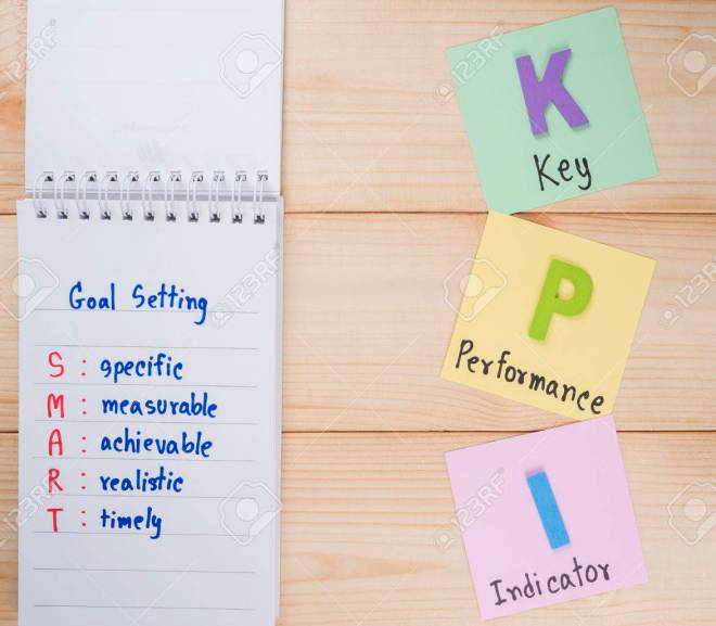 7 Key Performance Indicators for Production