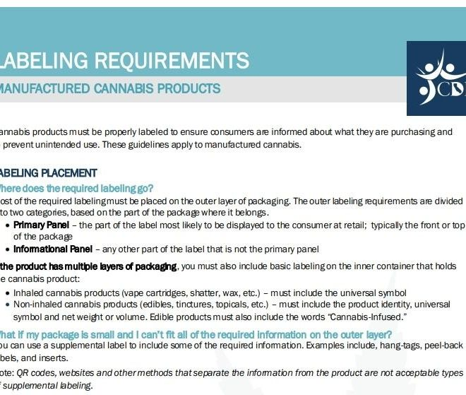 MANUFACTURED CANNABIS PRODUCTS – LABELING REQUIREMENTS CHECKLIST- Free PDF download