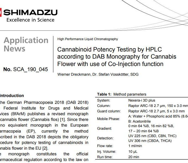 Cannabinoid Potency Testing by HPLC according to DAB Monography for Cannabis Flower with use of Co-Injection function