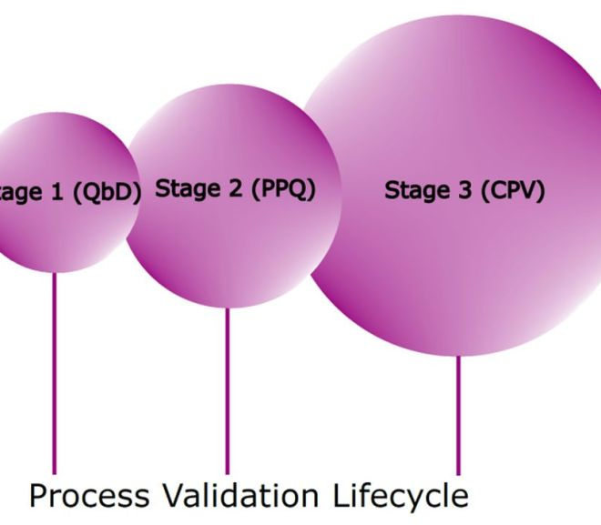 Put Your Continued Process Verification (CPV) Data To Work