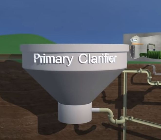Waste Water Treatment -SCADA – Plant-IQ – video