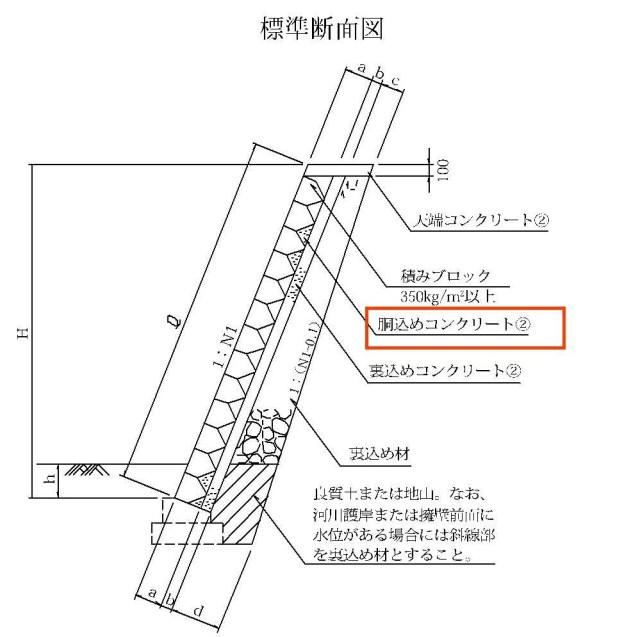 胴込めコンクリート 0.22m3/m2の根拠