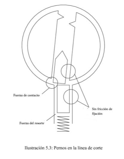 Manual uso de ganzua