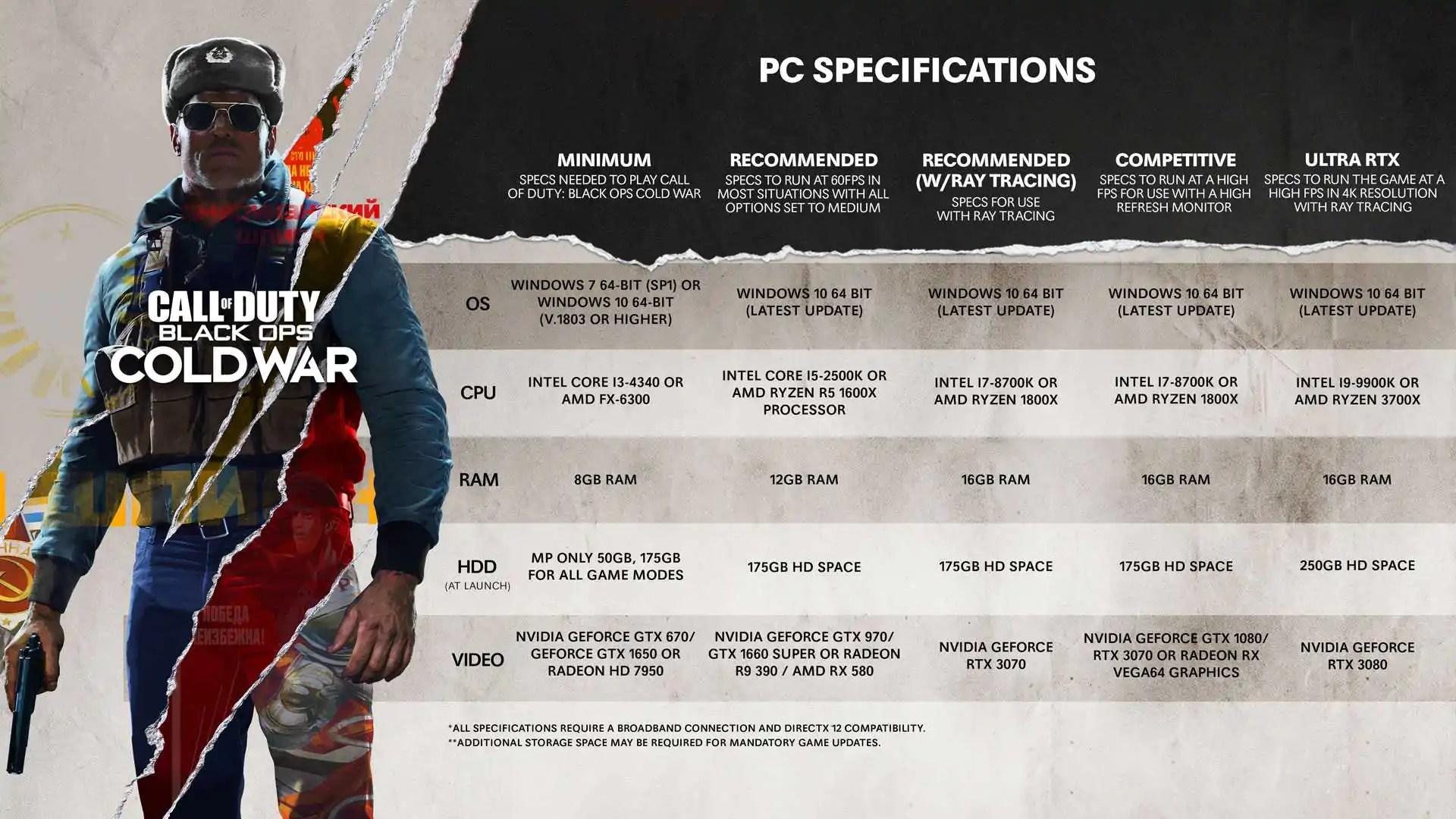 Prepare seu HD   Black Ops Cold War precisa de 250 GB de espaço livre