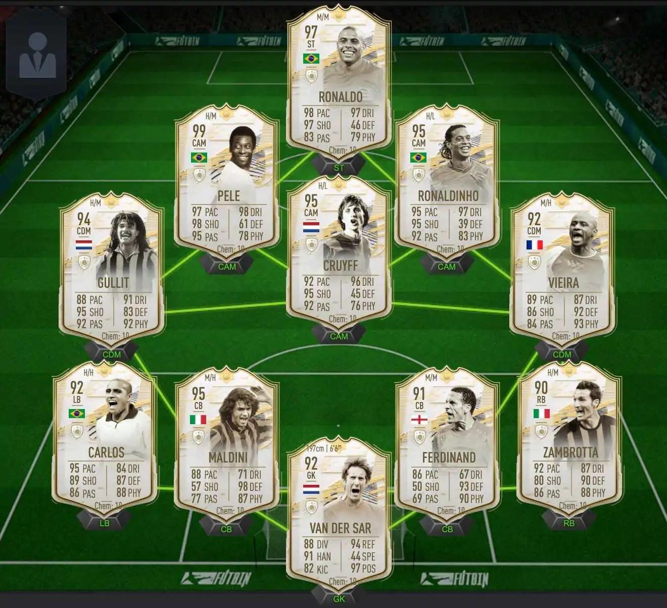 FIFA 21   Jogadores precisam de 22.000 horas de jogo ter o time perfeito