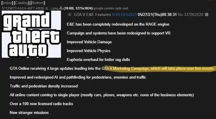 Vaga de emprego da Rockstar fala dos planos de revelação do GTA 6
