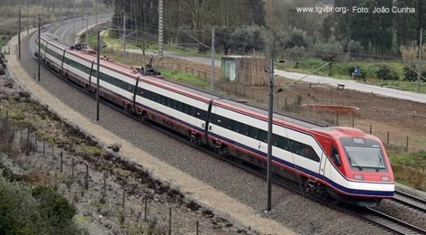 Trem alta velocidade em Portugal