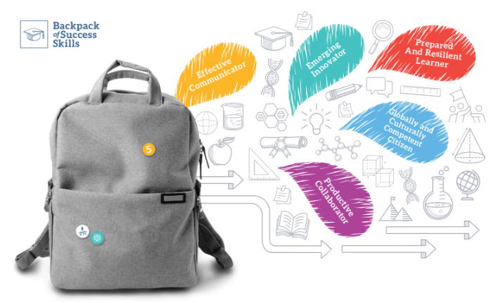 c340a200b3 JCPS unpacks the Digital Backpack - Manual RedEye
