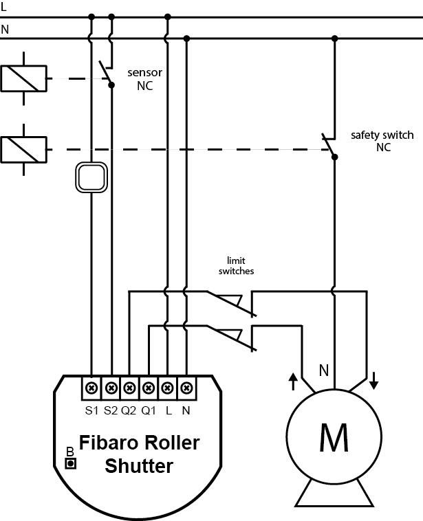 fibaro group fibaro roller shutter 2 sku fibefgr222