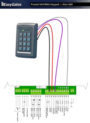 Prastel EASYBKA Keypad to Nice A60 Control Panel