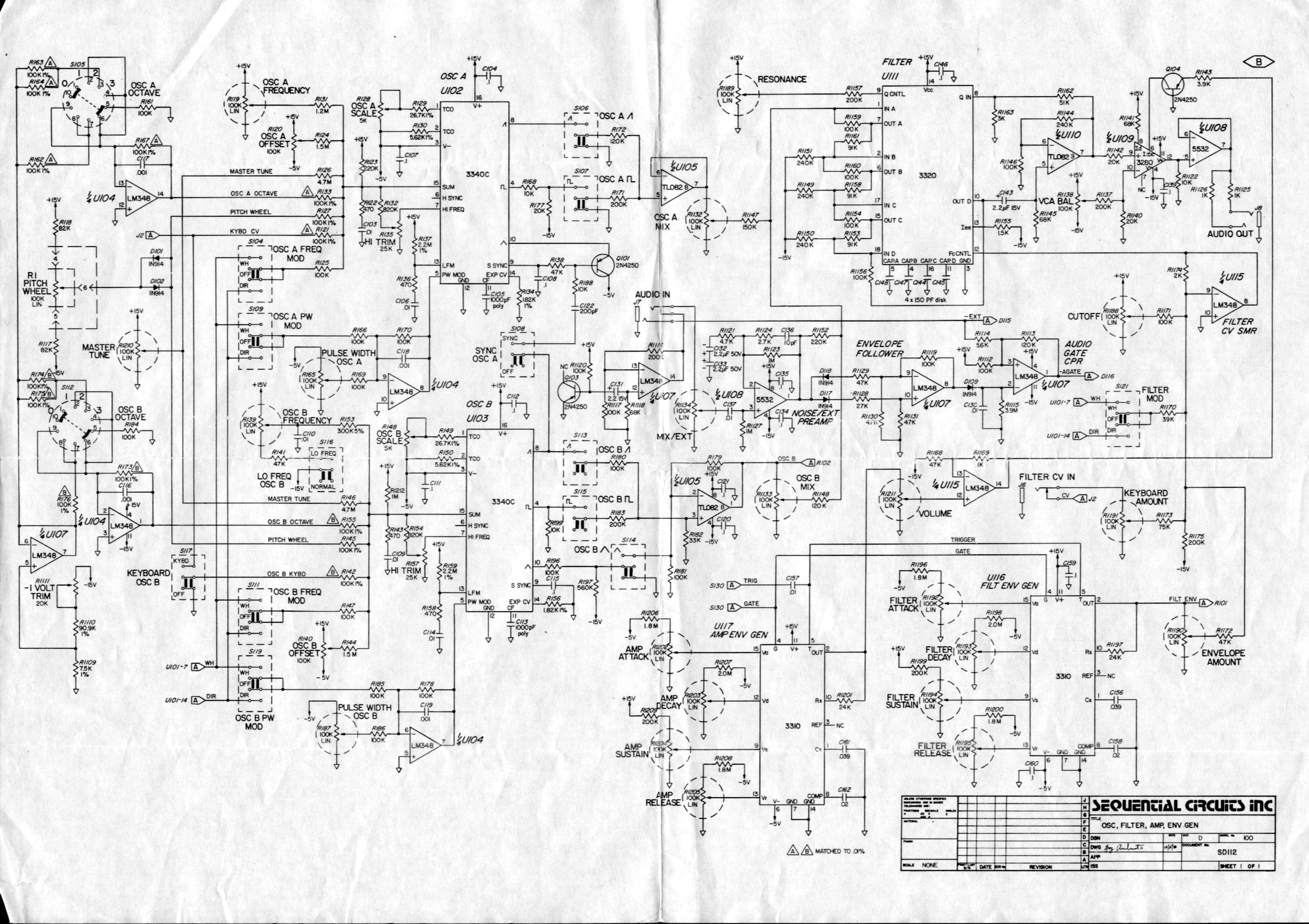 Index Of Tree Sequential Circuits