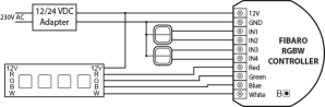 RGBW Controller  Zwave controller | FIBARO Manuals