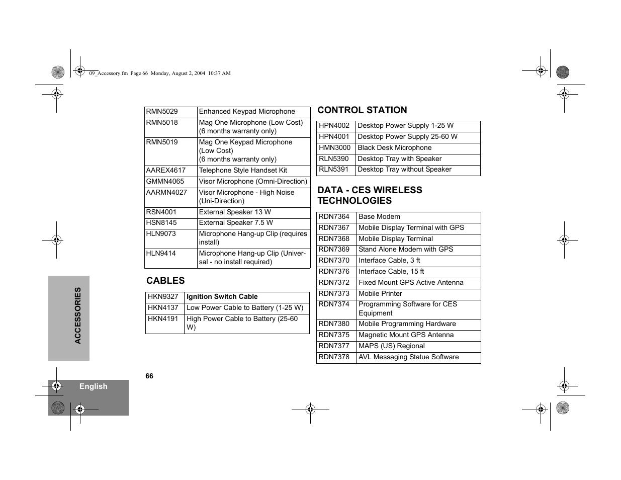 Motorola Mic Wiring Diagram