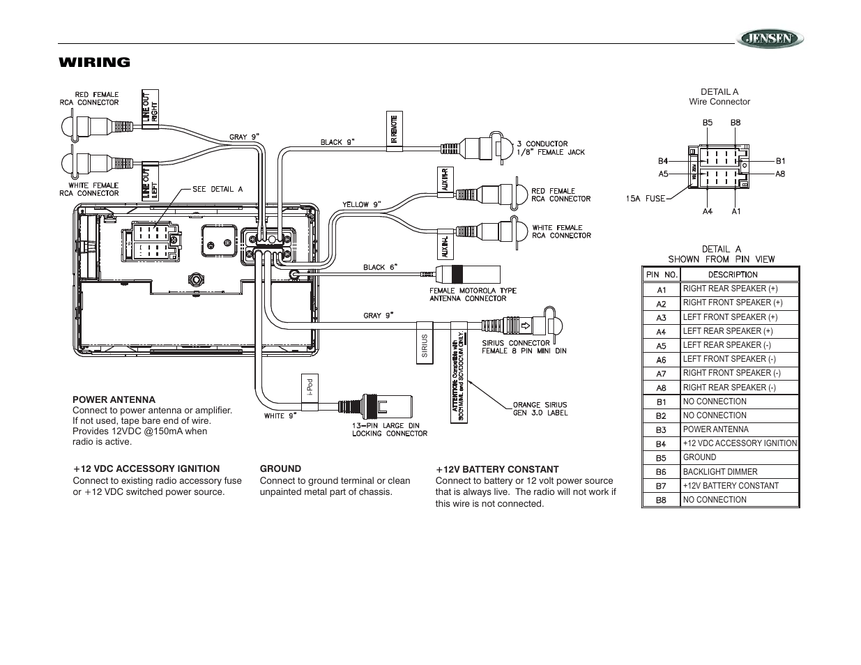 Jensen JRV210 User Manual