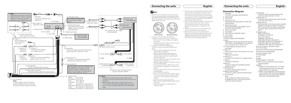 Pioneer DEH-P6000UB User Manual
