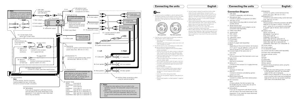 Pioneer DEH-P700BT User Manual