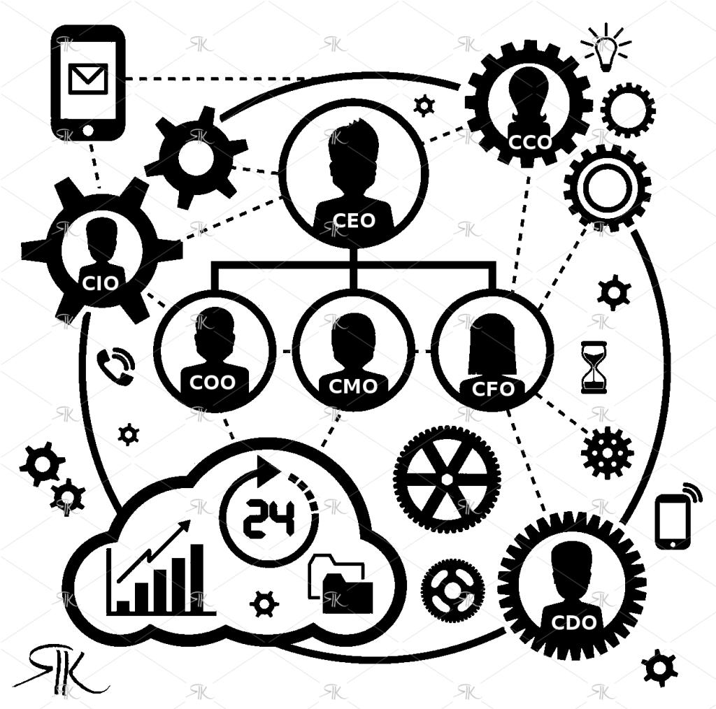 Organigrama Industria 4.0
