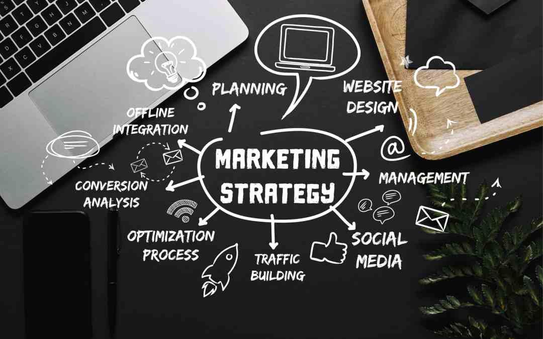 Marketing Strategy Foundations