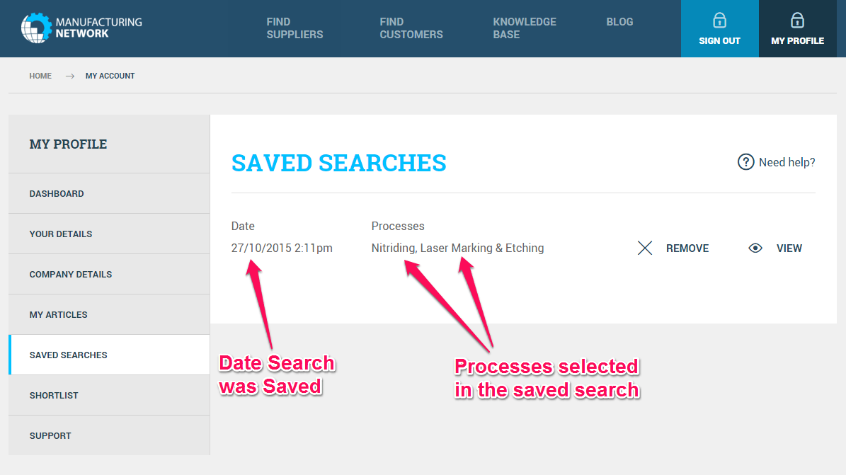 Saved Searches Tab Explanation
