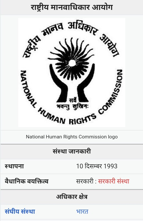 मानवाधिकार - मानव अधिकार से तात्पर्य उन सभी अधिकारों से है