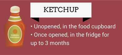 Ketchup Infographic