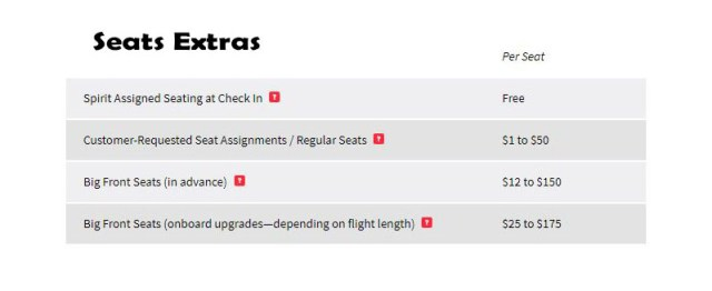 Seat Fees Spirit Airlines
