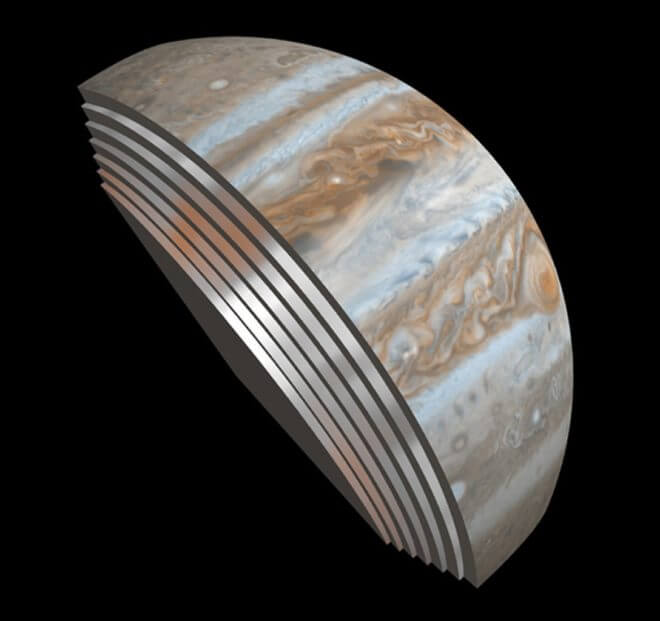 This composite image depicts Jupiter's cloud formations as seen through the eyes of Juno's microwave radiometer (MWR) instrument as compared to the top layer, a Cassini imaging science subsystem image of the planet. The MWR can see a couple of hundred miles into Jupiter's atmosphere with the instrument's largest antenna. The belts and bands visible on the surface are also visible in modified form in each layer below. Credit: NASA/JPL-Caltech/SwRI/GSFC