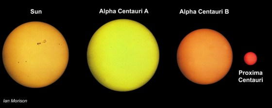 Alpha Centauri A and Alpha Centauri B are a binary pair, while Proxima Centauri is far away but is xxx