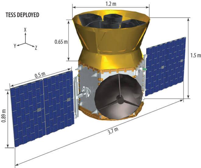 Measurements of the TESS space telescope. (NASA)