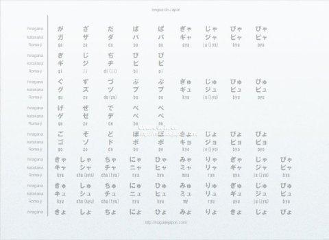 list(が~ぴょ)