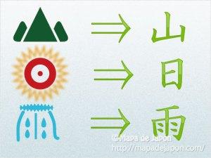 象形文字 kanji