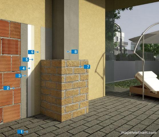 Hệ thống thi công hoàn thiện cho tường xi măng, tường gạch và tường trang trí