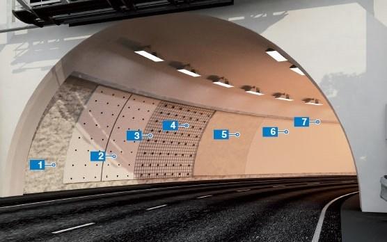 Hệ thống thoát nước và sửa chữa đường hầm