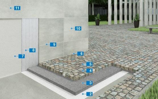 Ốp lát gạch đá mỏng kích thước lớn và gạch xốp khối nhỏ