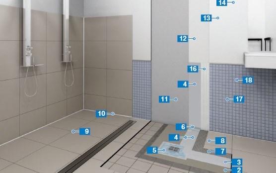 Chống thấm nhà thay đồ, phòng tắm, nhà vệ sinh trong nhà thi đấu