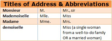 Titles of Address