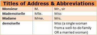 Titles of Address