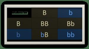 Dom Inh-2 recessives-ver 2